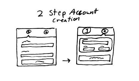 2 этапа, где клиенты будут вводить платежные реквизиты только в конце