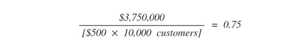 В сумме за пять лет компания С потратит $9M только на восстановление клиентской базы и достижение исходного уровня