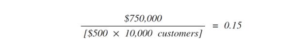 За пять лет компании А придется потратить $1.8M на то, чтобы найти замену потерянным клиентам