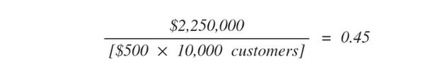 За пять лет компания В потратит $5.4M на восстановление числа клиентов и останется на исходном уровне, — если не потратит ни гроша на привлечение новых