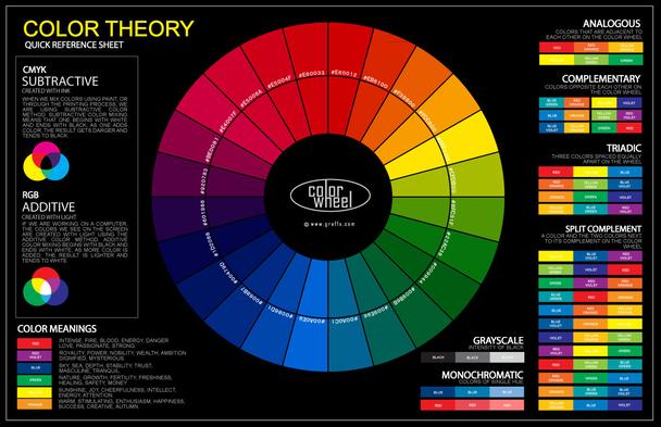 Иллюстрация к статье: Список ресурсов для создания идеальной цветовой палитры вашего сайта