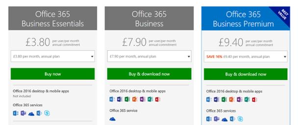Microsoft предлагает три набора по разным ценам. Их наполнение отличается, но потребитель не может составлять набор сам