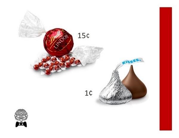 либо премиальный шоколад от Lindt за 15 центов, либо простой и низкокачественный  шоколад Kiss от Hershey за 1 цент