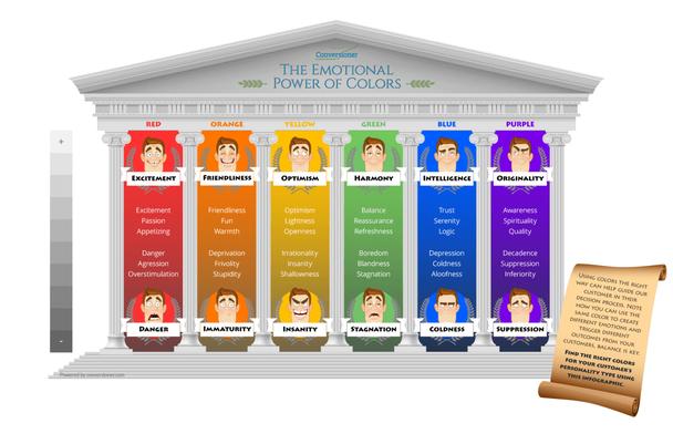 Иллюстрация к статье: 6 цветов, которые гарантированно увеличивают продажи