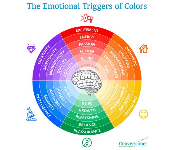 Цвета могут провоцировать изменения нашего настроения
