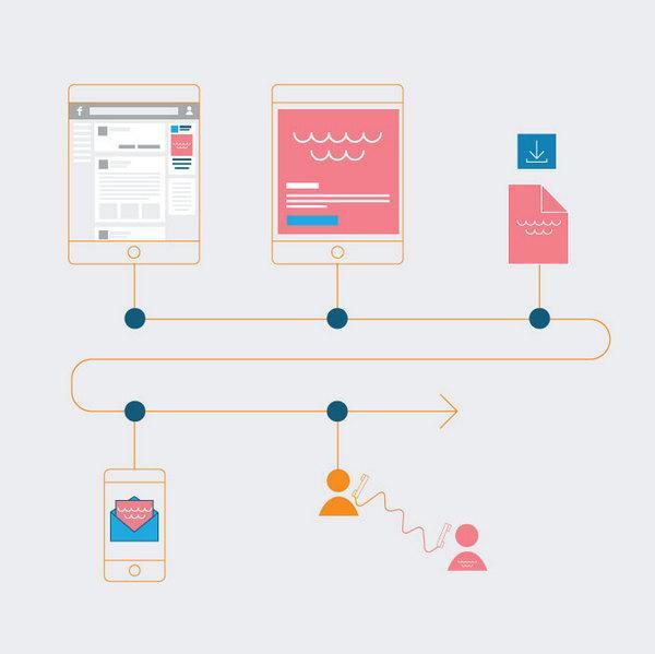 Оптимизация страницы — это лишь часть общего процесса оптимизации