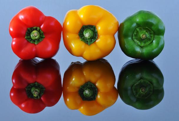 Иллюстрация к статье: Красный, желтый, зеленый: новая метрика PURE