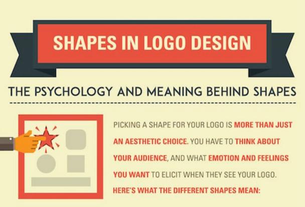 Иллюстрация к статье: Логотипы: как форма влияет на восприятие бренда?