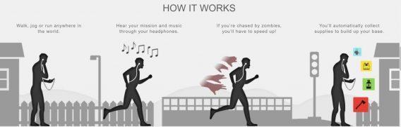 Игра Zombies Run