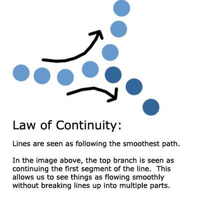 Закон непрерывности