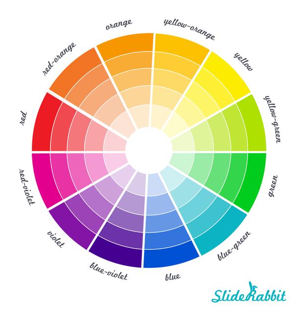Цвета, располагающиеся, друг напротив друга на этом цветовом колесе, контрастируют.