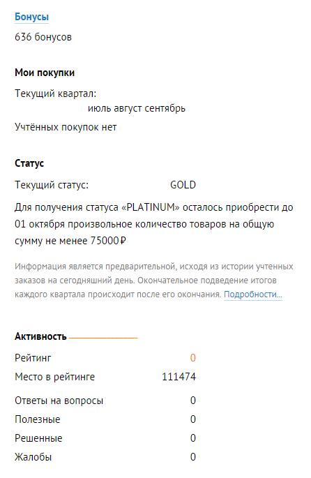 Система рейтинга покупателя на сайте citilink.ru