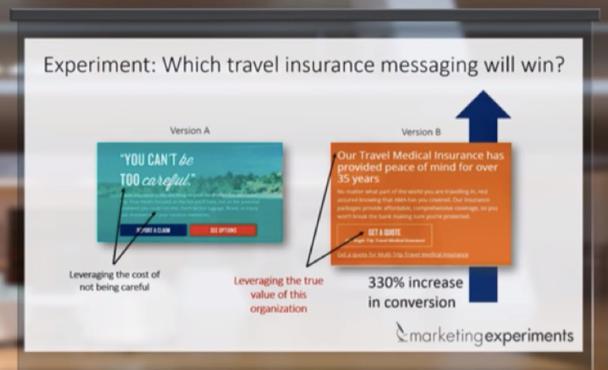 Какое послание в рекламе страховки для путешественников победит?