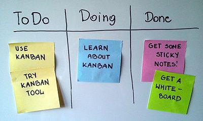 Все задачи делятся на три колонки: то, что предстоит сделать, то, что в процессе выполнения, и то, что уже выполнено