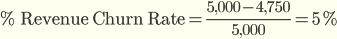 Отток дохода (Revenue Churn)