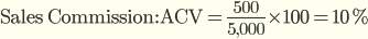 Отношение комиссии с продаж к ACV (Sales Commission / ACV)