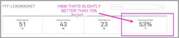 Иллюстрация к статье: Эффективный ретаргетинг в email-маркетинге. Часть 1