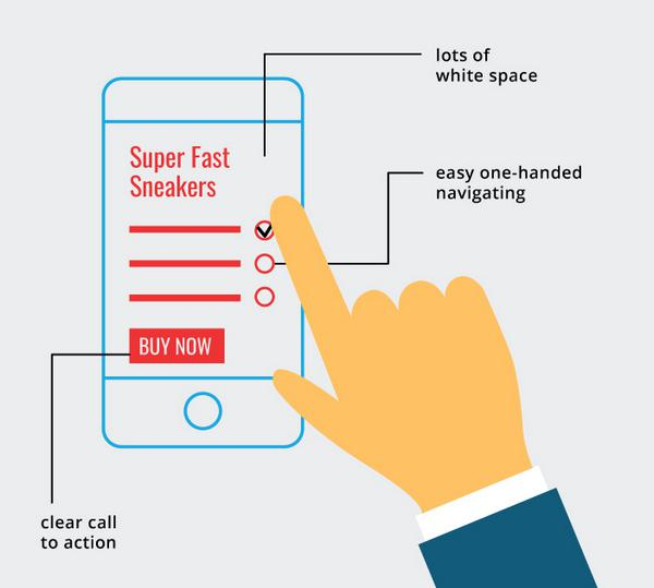 На этом рисунке представлены несколько лучших юзабилити-практик для мобильных устройств: пустое пространство, доступная навигация одной рукой, ясный призыв к действию