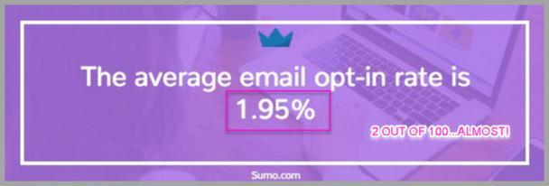 Иллюстрация к статье: Эффективный ретаргетинг в email-маркетинге. Часть 2