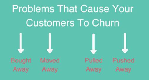 Шаг №2. Предложите клиентам решение, соответствующее их мотивации