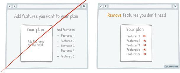 Рисунок слева: «Добавляйте к вашему пакету желаемые функции». Рисунок справа: «Удаляйте функции, которые вам не нужны»