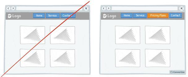 К вкладкам «Главная страница», «Услуги» и «Контакты» (слева) добавилась страница «Ценовые пакеты» (справа, обозначена оранжевым)
