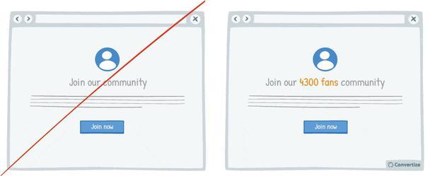 Рисунок слева: «Присоединяйтесь к нашему сообществу». Рисунок справа: «Присоединяйтесь к нашему сообществу из 4 300 фанатов»