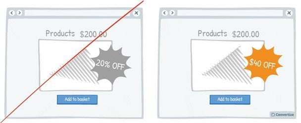 Оформляйте скидки в виде процентов, когда цена товара ниже числа 100