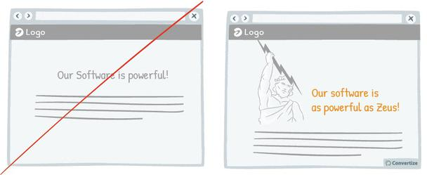 Пример слева: «У нас есть мощное программное обеспечение!». Пример справа: «Наш софт мощный, как Зевс!»