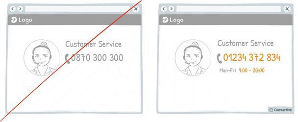 Используйте знакомые форматы бесплатных телефонных номеров и добавляйте часы работы