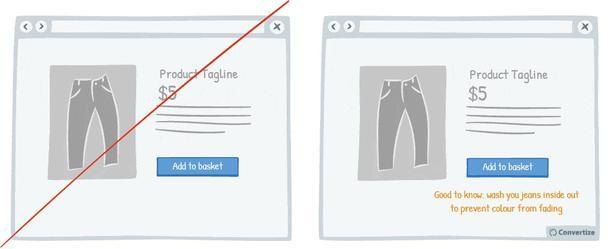 На странице справа добавлена подпись: «Чтобы предотвратить выцветание, стирайте джинсы, вывернув их наизнанку»