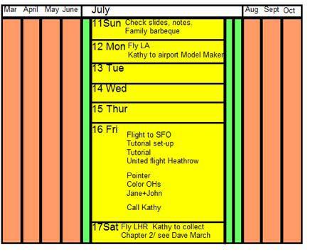 Комбинированные X- и Y-искажения обеспечивают удобство использования программного календаря