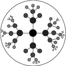 эскиз, иллюстрирующий гиперболическое представление древовидной структуры