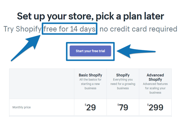 На странице с прайсом основной призыв к действию побуждает получить бесплатную 14-дневную пробную версию в заголовке и «Начать фри-триал» на синей кнопке.