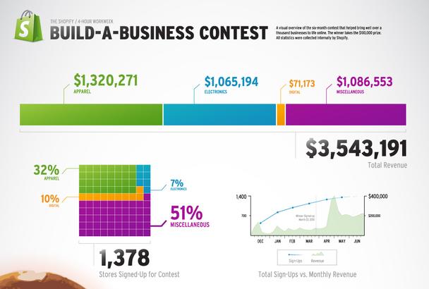 конкурс с крупным вознаграждением, привлекающий более 1000 новых аккаунтов каждые полгода
