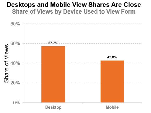 Иллюстрация к статье: Мобильный UX: какие факторы влияют на заполняемость лид-форм