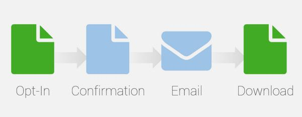 Иллюстрация к статье: 5 шагов к формированию пользовательской базы