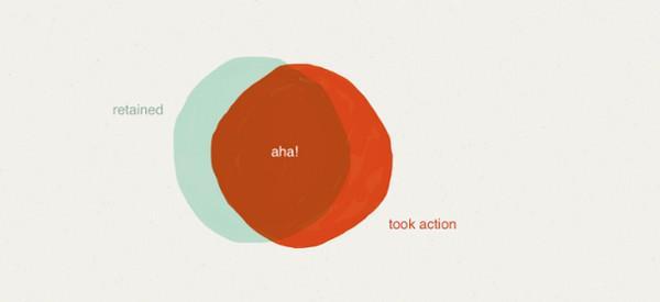 Как найти «Ага!»-момент