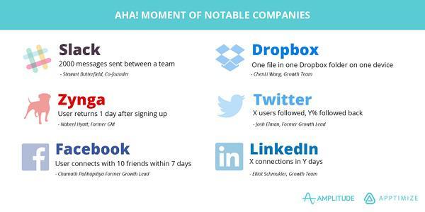«Ага!-моменты» некоторых популярных компаний