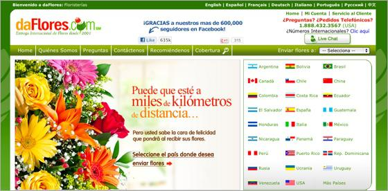 Иллюстрация к статье: Оптимизация конверсии в eCommerce: 2 теста для сервиса доставки цветов