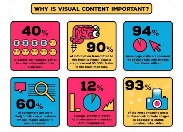 Иллюстрация к статье: Контент-маркетинг: адаптируем лендинг под ожидания пользователей