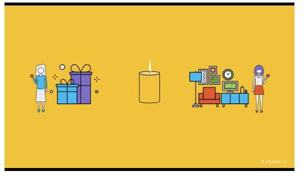 Благодаря психографике вы можете пойти еще дальше и выяснить, что некоторые женщины покупают свечи для домашнего декора, тогда как другие — используют их для релаксации