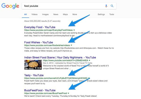 Поиск каналов YouTube через Google