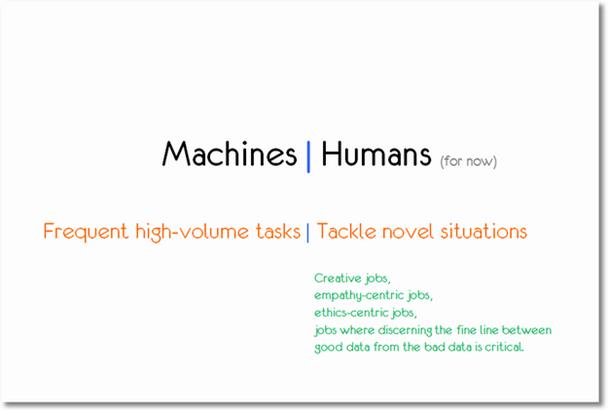 слайд из презентации на эту тему Авинаша Каушика (Avinash Kaushik)