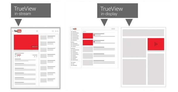 Сходства и различия между TrueView и прочими рекламными форматами YouTube