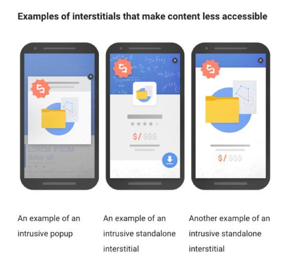 С 2017 года Google штрафует страницы с «навязчивыми вставками»