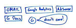 Gmail. Google Analytics. AdSence. GDocs. Google: «Мне по фиг!»