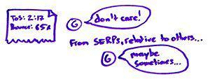 Google: «По фиг на Bounce Rate!.. Из SERP, по сравнению с другими… Может быть иногда...»
