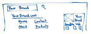 Наличие панели знаний с правой стороны результатов поиска