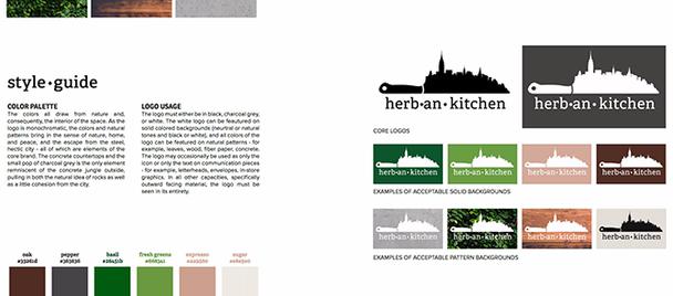 Herban Kitchen
